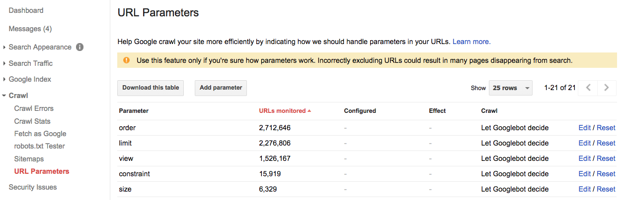 URL parameters in search console