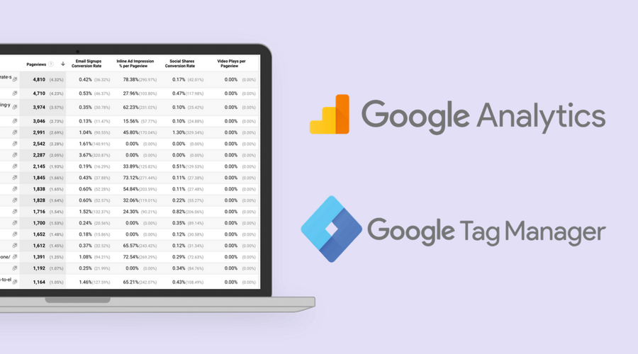 Ultimate eCommerce Content Analytics via Google Analytics & GTM