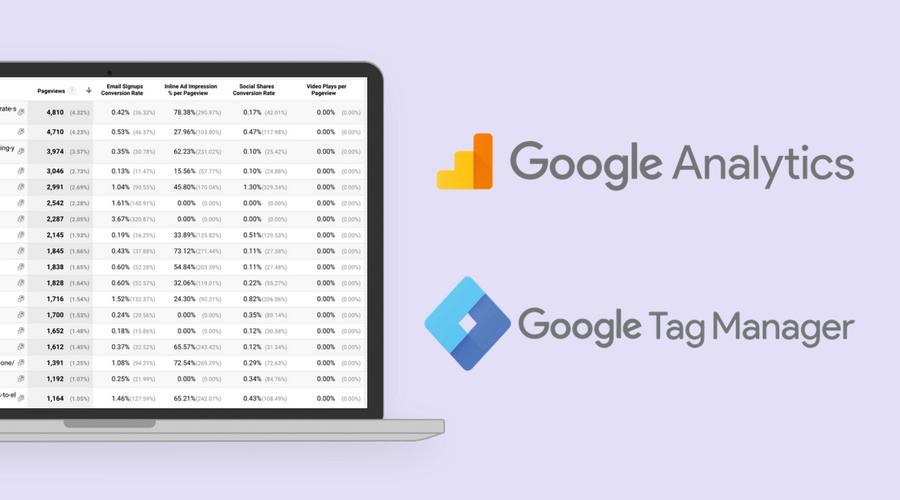Ultimate eCommerce Content Analytics via Google Analytics & GTM