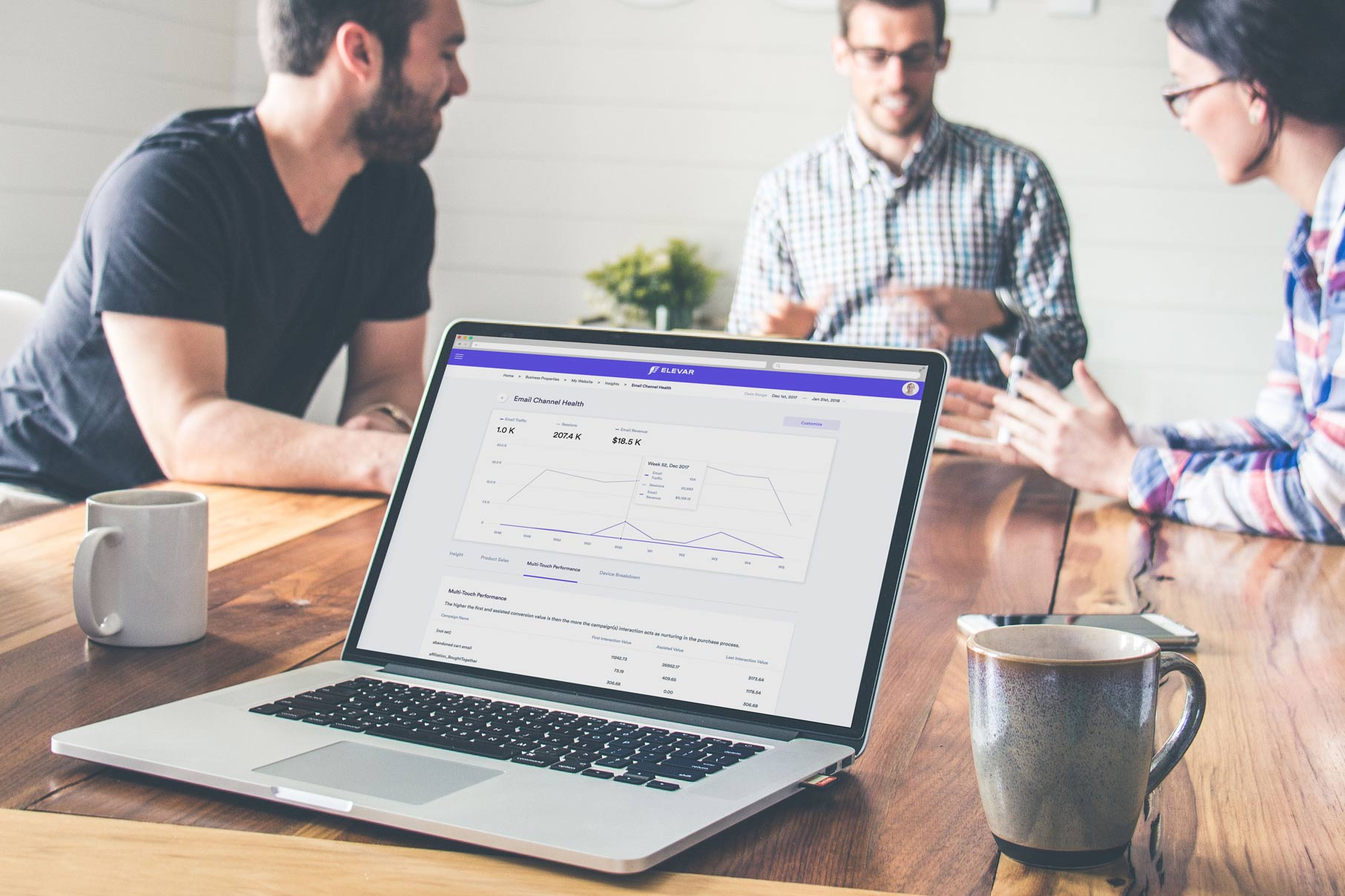 Elevar-Case-Study-strategizing