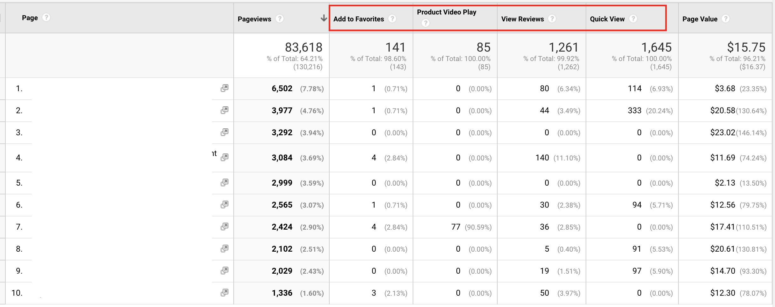 google analytics custom metric example report
