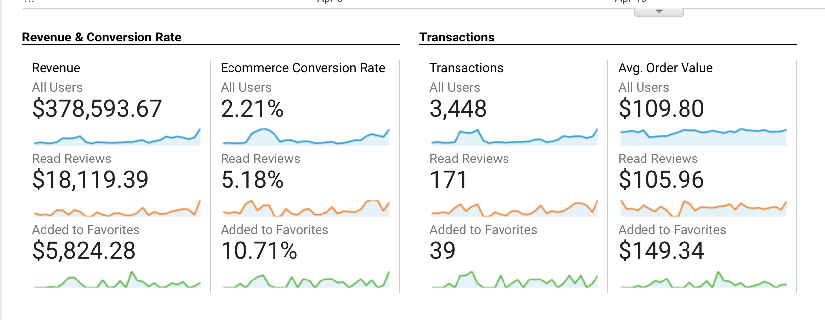 custom segments w metrics in ga