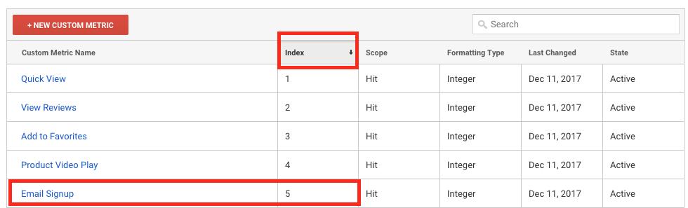 custom metric index number