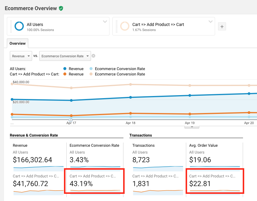 multi cart viewer google analytics segment