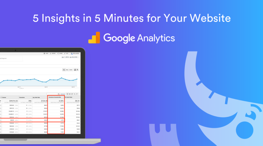 5 Insights in 5 Minutes from Your Website via Google Analytics