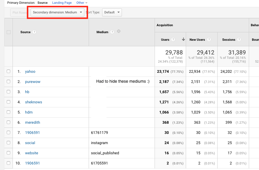 source and medium from other traffic channel in google analytics