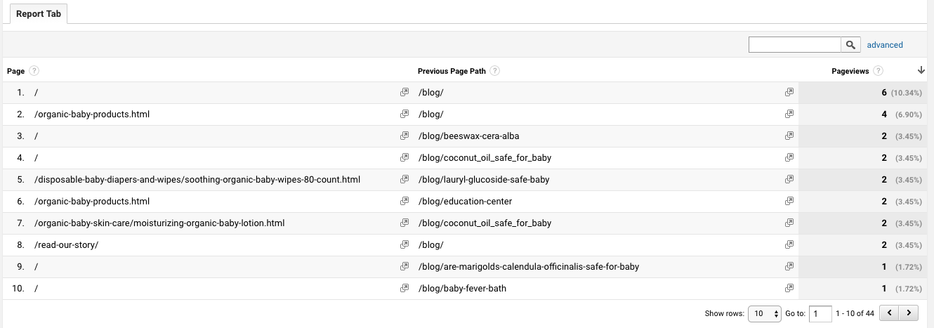 next page path report in google analytics