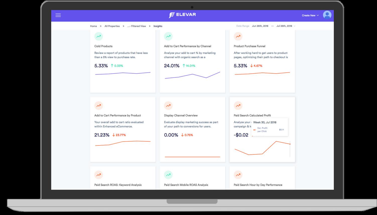 automated google analytics insights