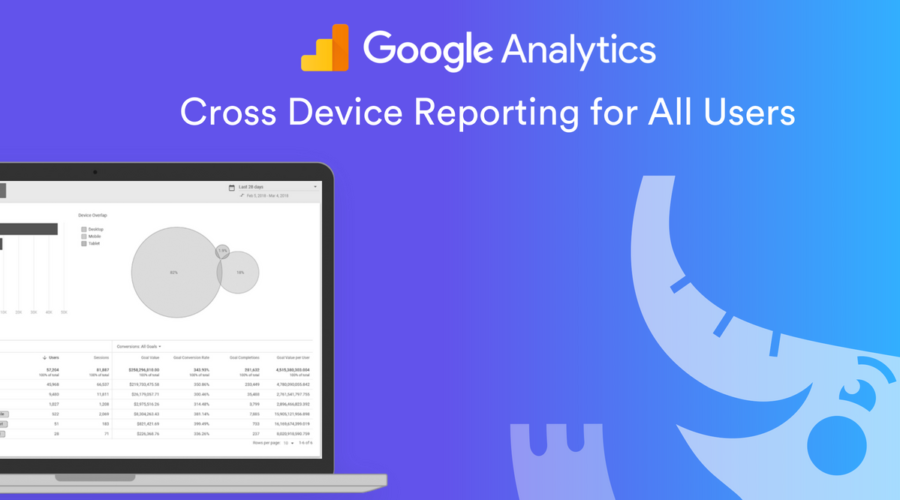 Cross Device Reporting in Google Analytics (Now Native!)