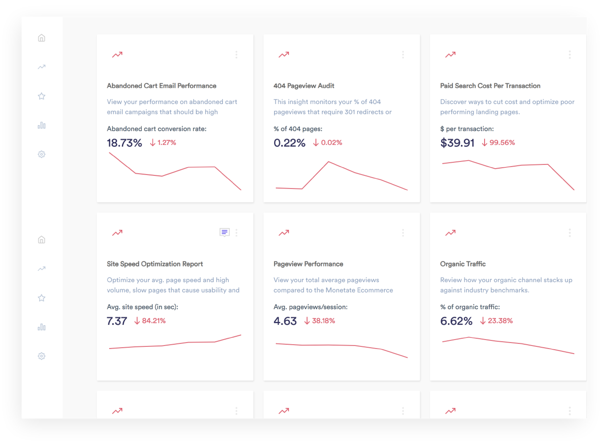 filtered insights