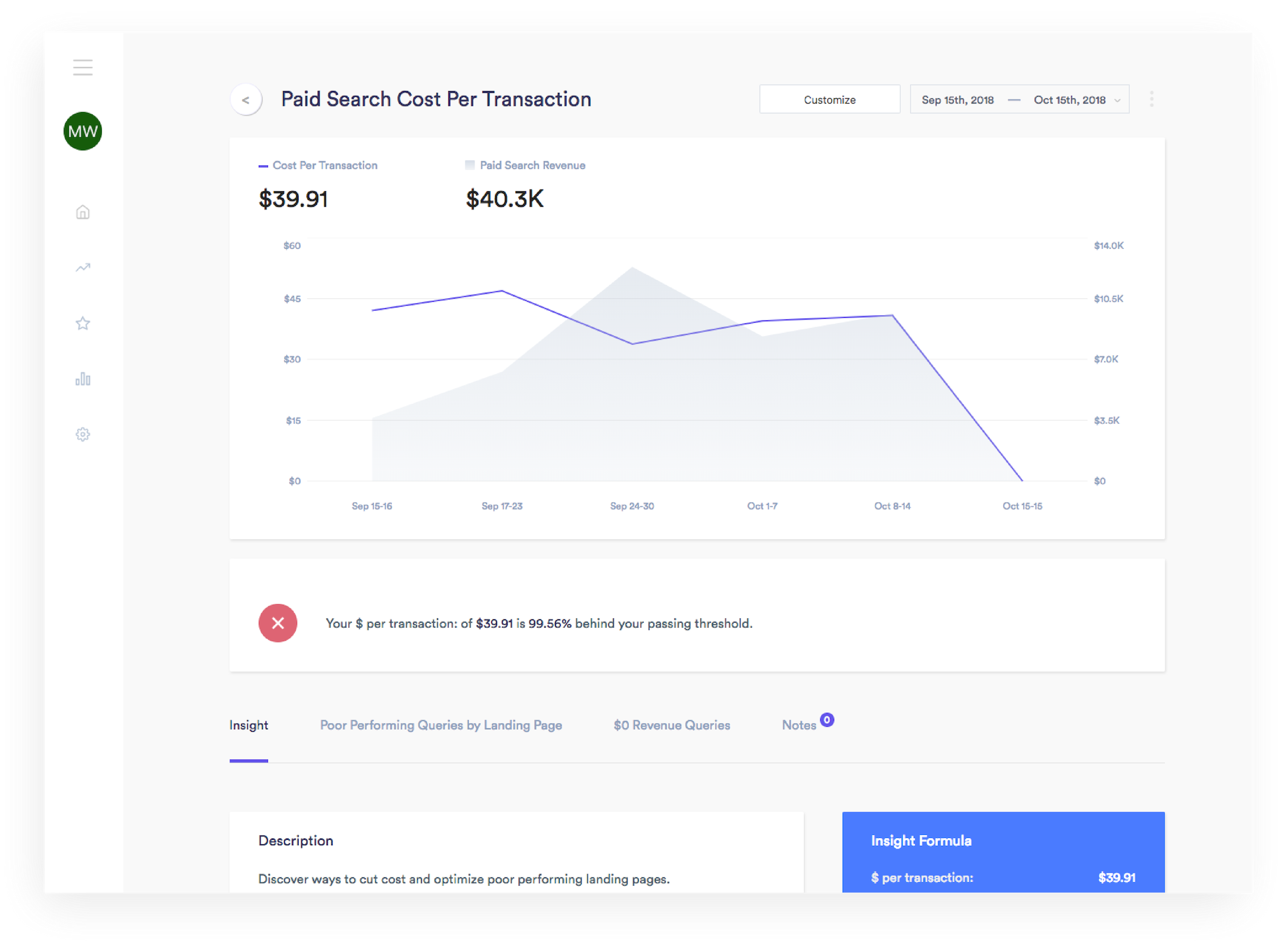 paid-search-cost-per-transaction