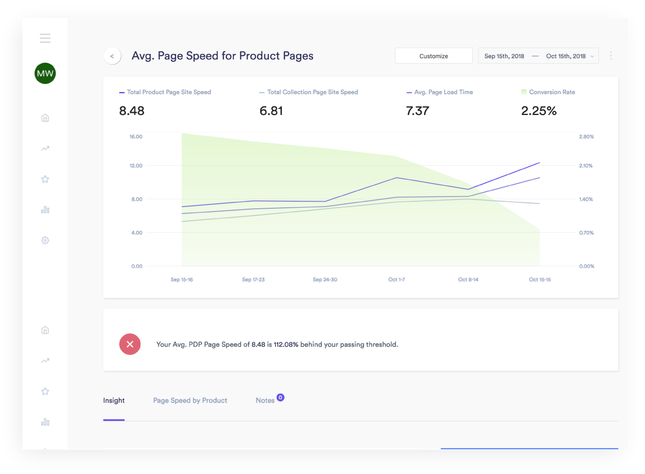 product-pagespeed-insight