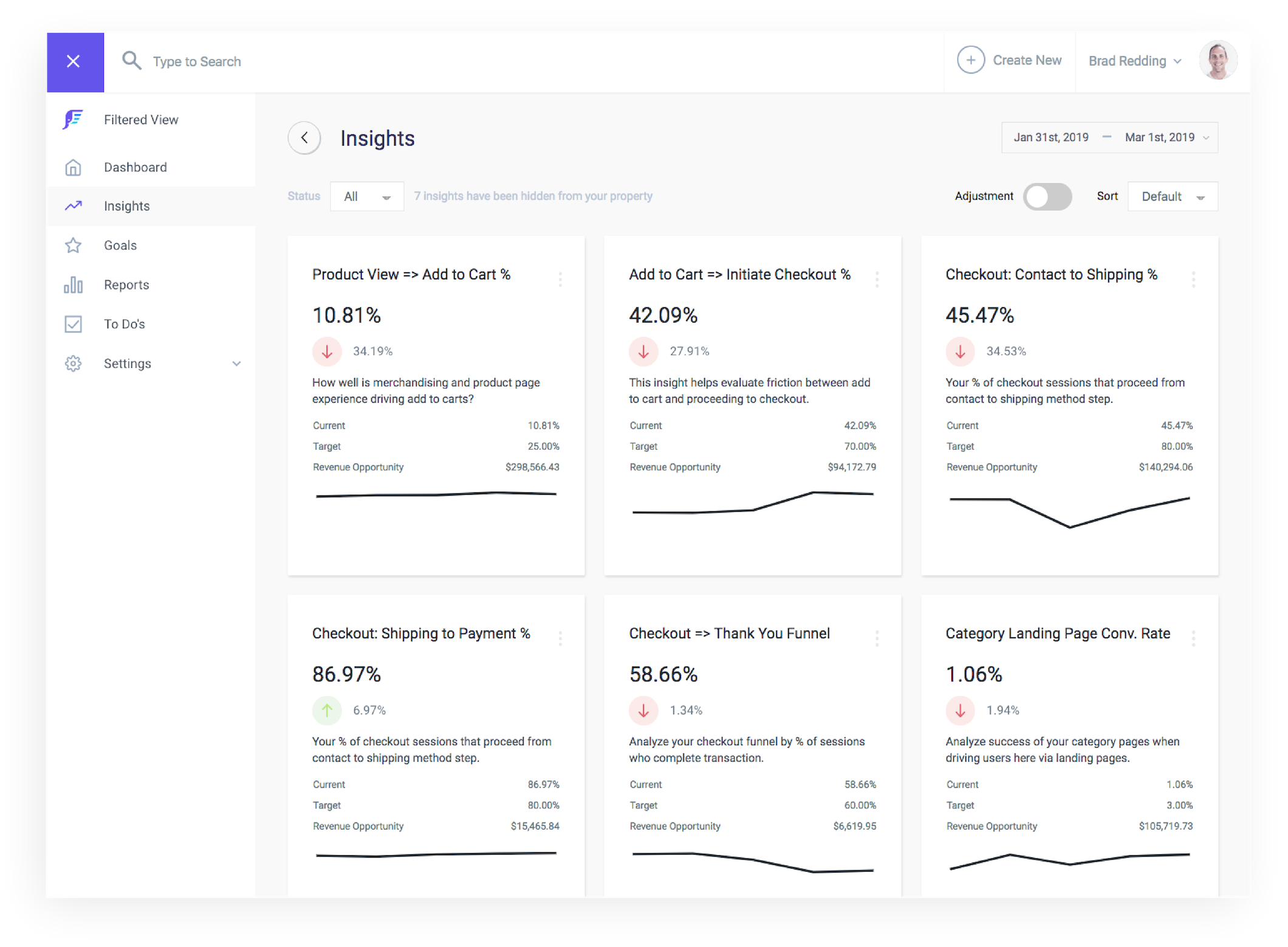 funnel insights