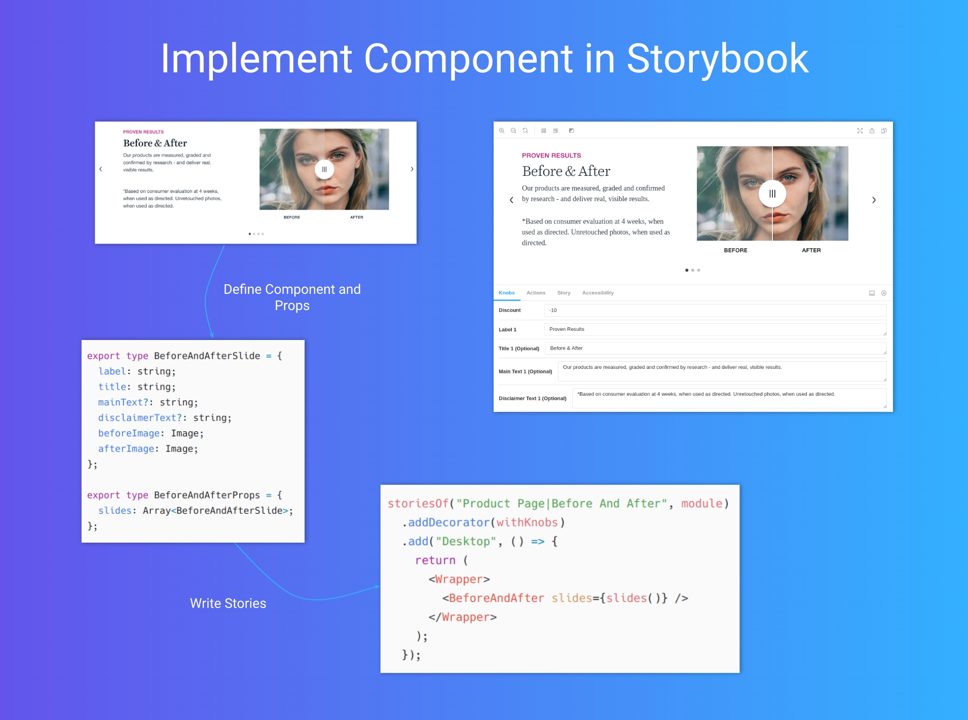 Implement components in storybook