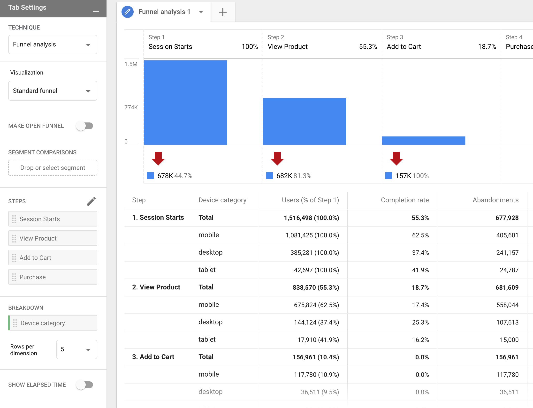 google analytics 4 custom funnel