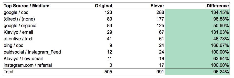 example-4-table