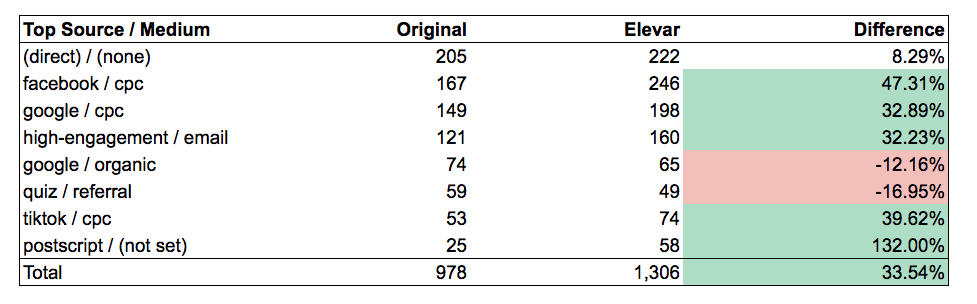 example-5-table-recharge